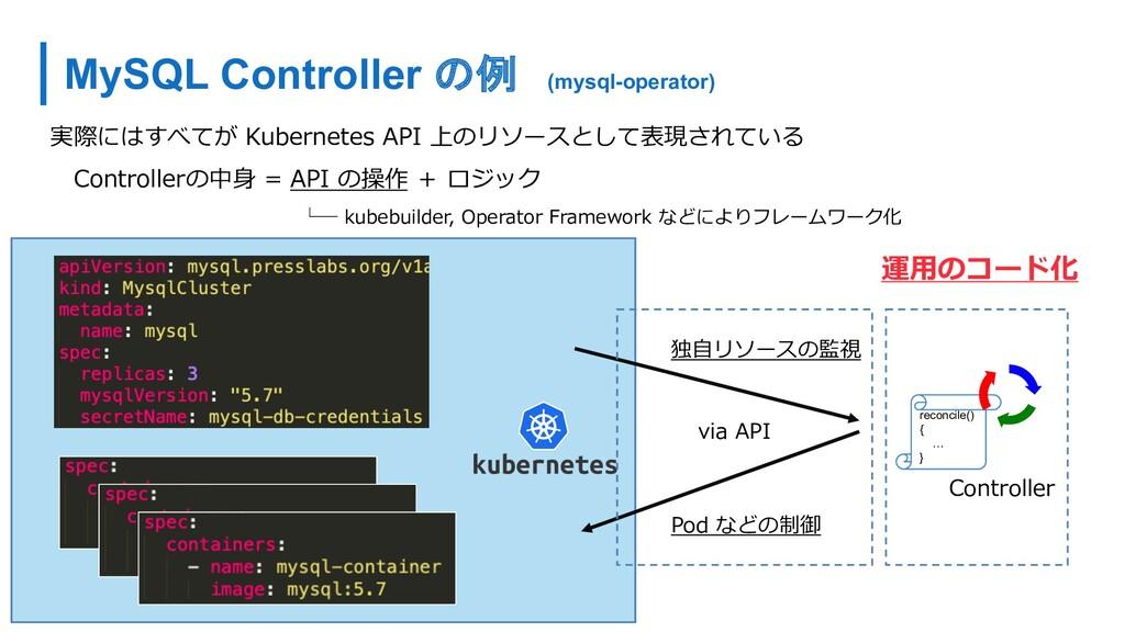 実際にはすべてが Kubernetes API 上のリソースとして表現されている Contro...
