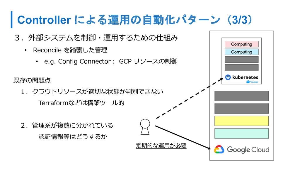 Controller による運用の自動化パターン(3/3) Computing Computi...