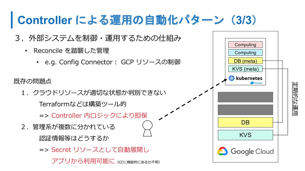 Controller による運用の自動化パターン(3/3) KVS DB Computing ...