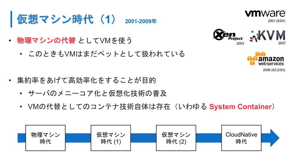 仮想マシン時代(1) 2001-2009年 • 物理マシンの代替 としてVMを使う • このと...