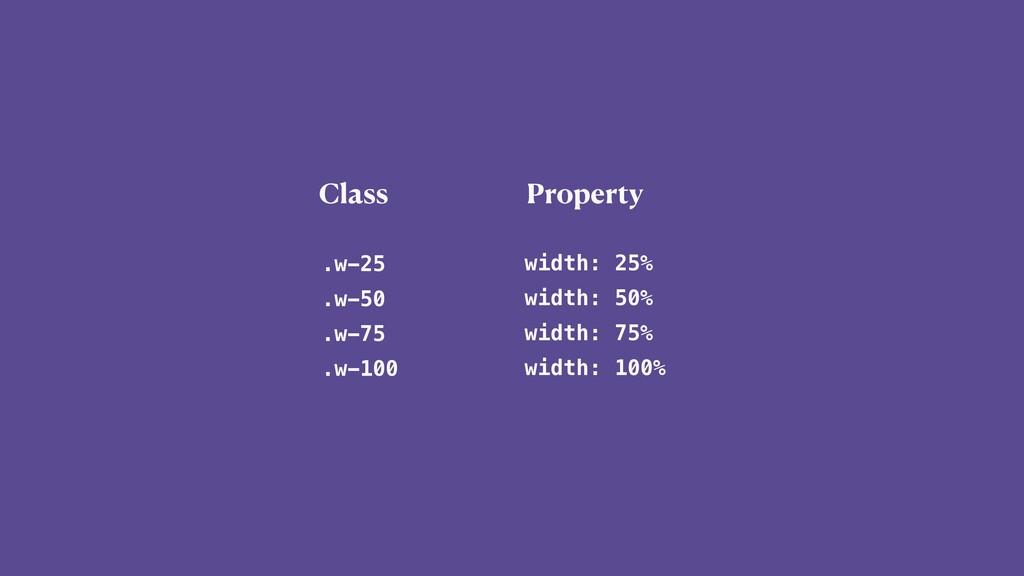 Class Property .w-25 .w-50 .w-75 .w-100 width: ...