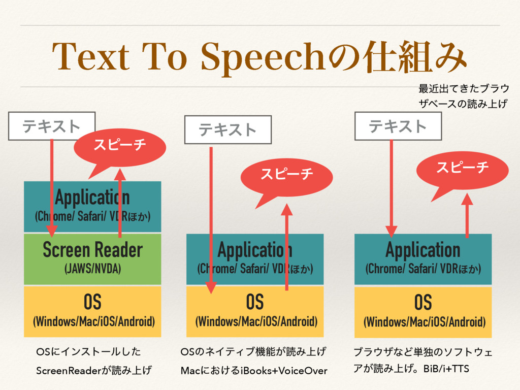5FYU5P4QFFDIͷΈ OS (Windows/Mac/iOS/Android)...