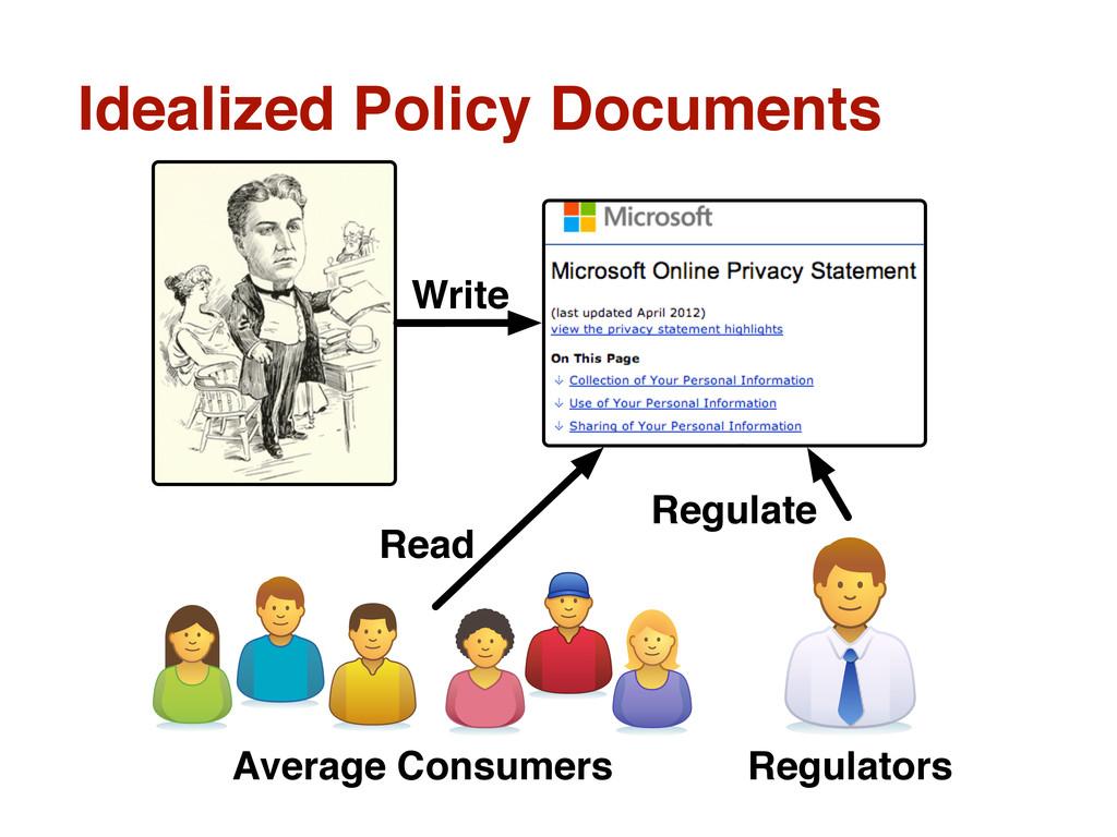 Idealized Policy Documents Write Average Consum...