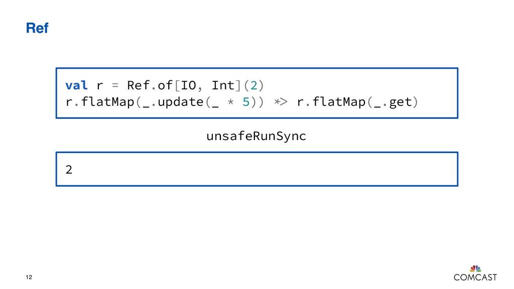 Ref 12 val r = Ref.of[IO, Int](2) r.flatMap(_.u...