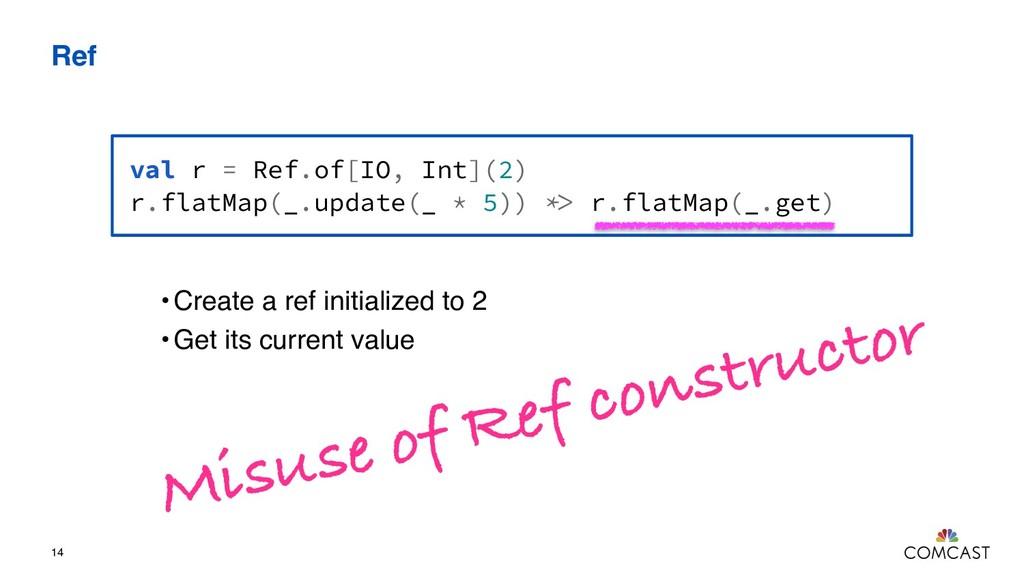 Ref 14 val r = Ref.of[IO, Int](2) r.flatMap(_.u...