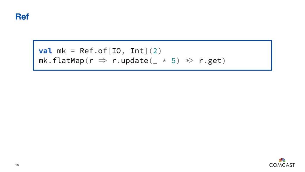 Ref 15 val mk = Ref.of[IO, Int](2) mk.flatMap(r...