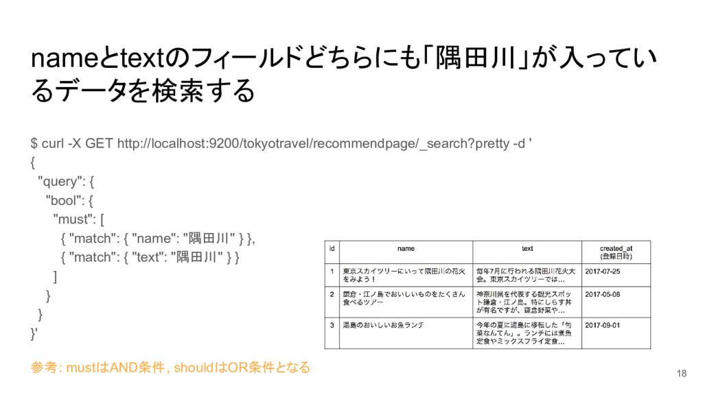 nameとtextのフィールドどちらにも「隅田川」が入ってい るデータを検索する $ curl...