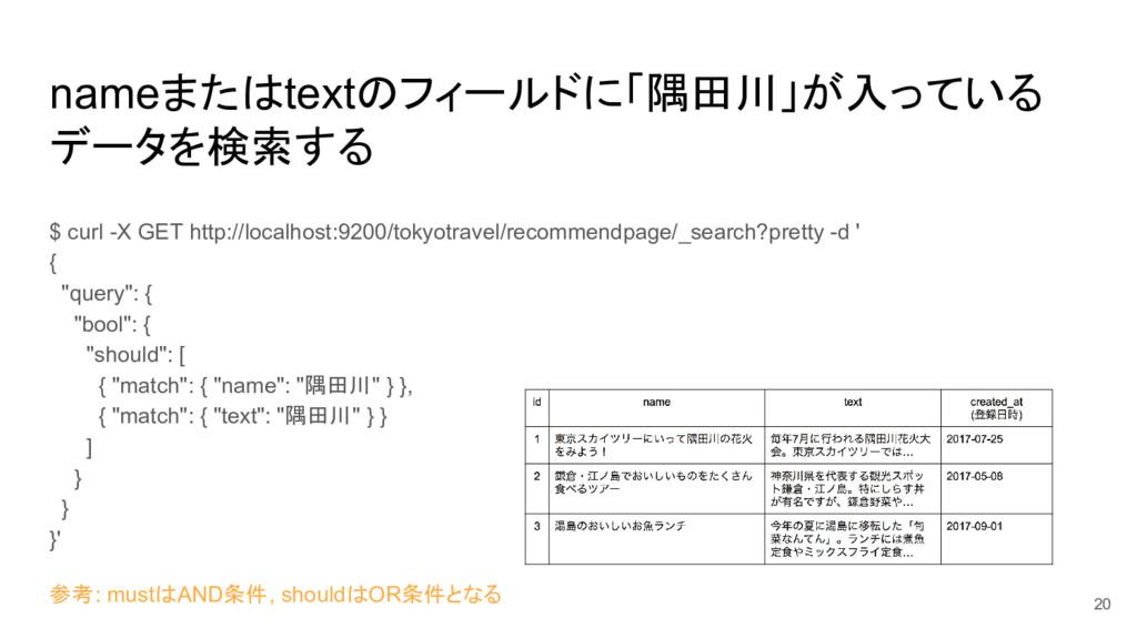nameまたはtextのフィールドに「隅田川」が入っている データを検索する $ curl -...