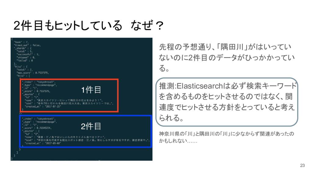 2件目もヒットしている なぜ? 先程の予想通り、「隅田川」がはいってい ないのに2件目のデータ...