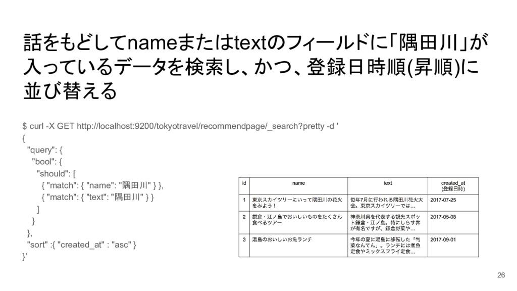 話をもどしてnameまたはtextのフィールドに「隅田川」が 入っているデータを検索し、かつ、...