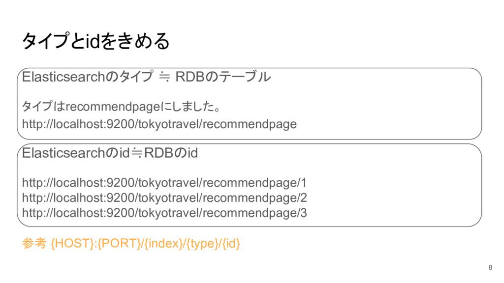 タイプとidをきめる Elasticsearchのタイプ ≒ RDBのテーブル タイプはrec...