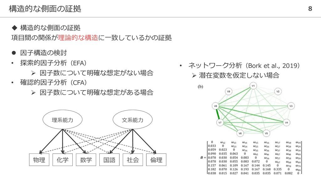 構造的な側面の証拠 8 ◆ 構造的な側面の証拠 項目間の関係が理論的な構造に一致しているかの証...