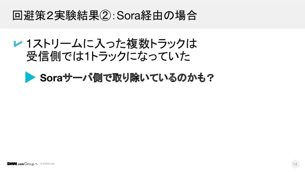© DMM.com 回避策2実験結果②:Sora経由の場合 14 1ストリームに入った複数トラ...