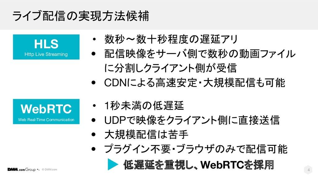 © DMM.com ライブ配信の実現方法候補 WebRTC • 1秒未満の低遅延 • UDPで...