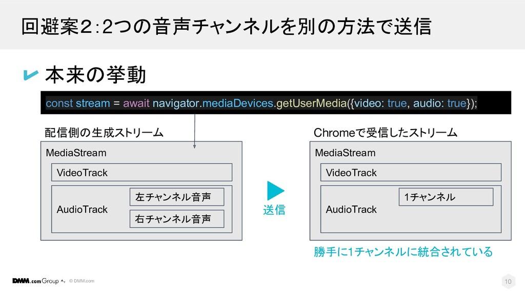 © DMM.com 回避案2:2つの音声チャンネルを別の方法で送信 10 本来の挙動 Medi...