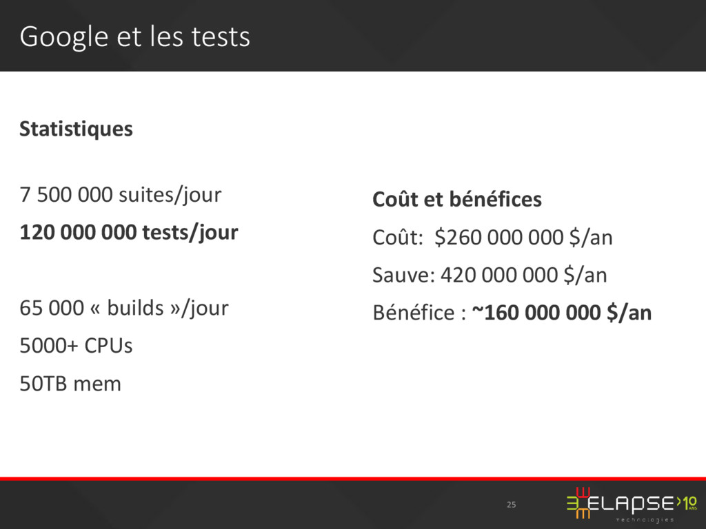 Google et les tests Statistiques 7 500 000 suit...