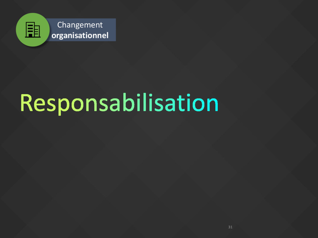 31 Changement organisationnel