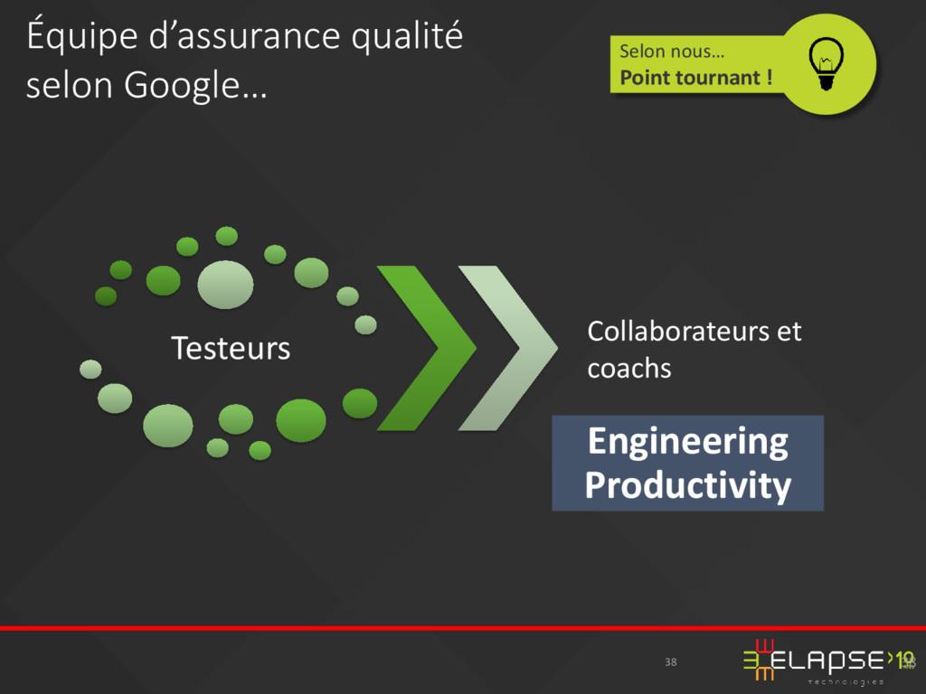 38 Équipe d'assurance qualité selon Google… 38 ...