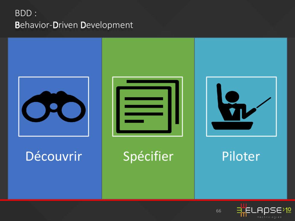 Découvrir Spécifier Piloter BDD : Behavior-Driv...
