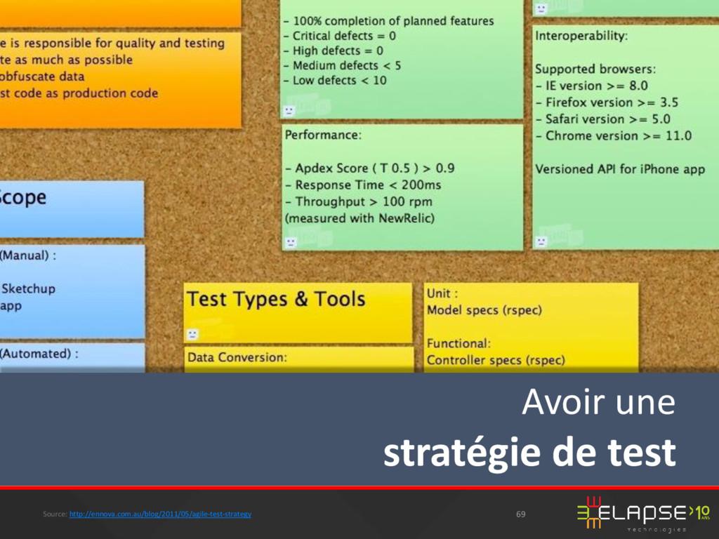 Source: http://ennova.com.au/blog/2011/05/agile...