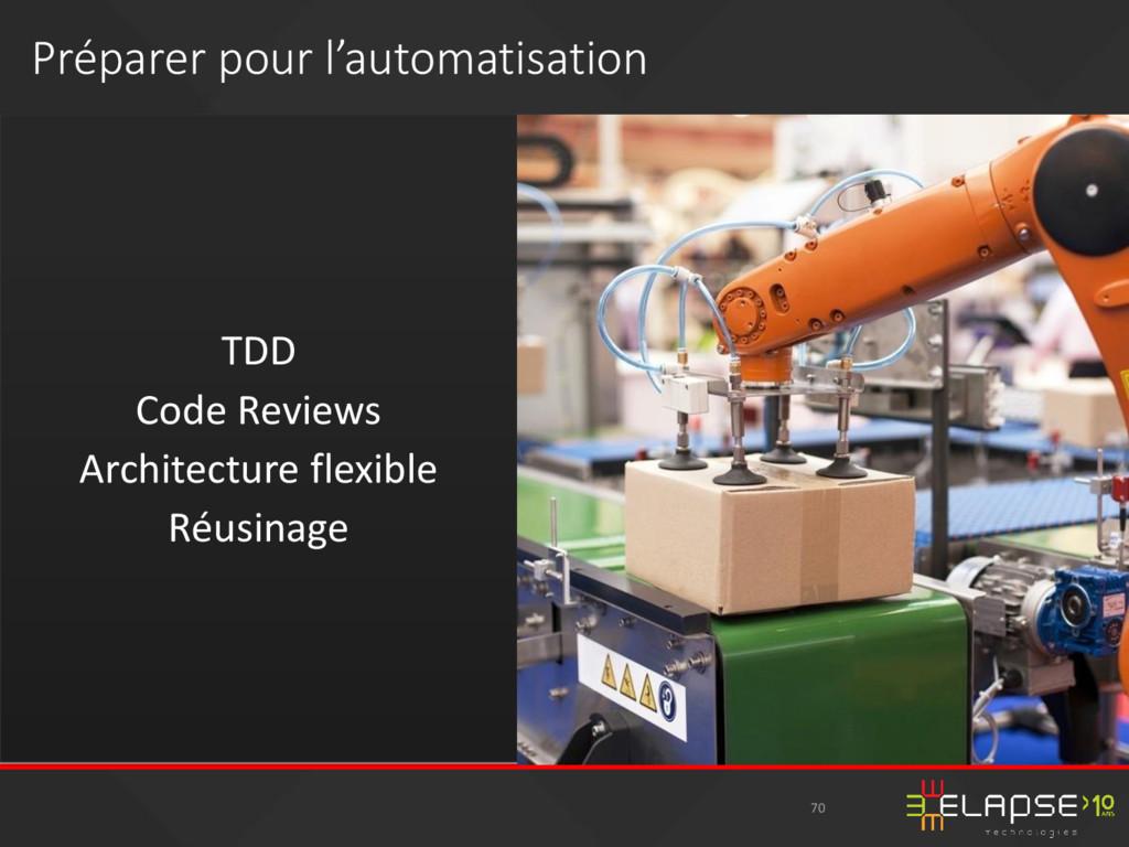 TDD Code Reviews Architecture flexible Réusinag...