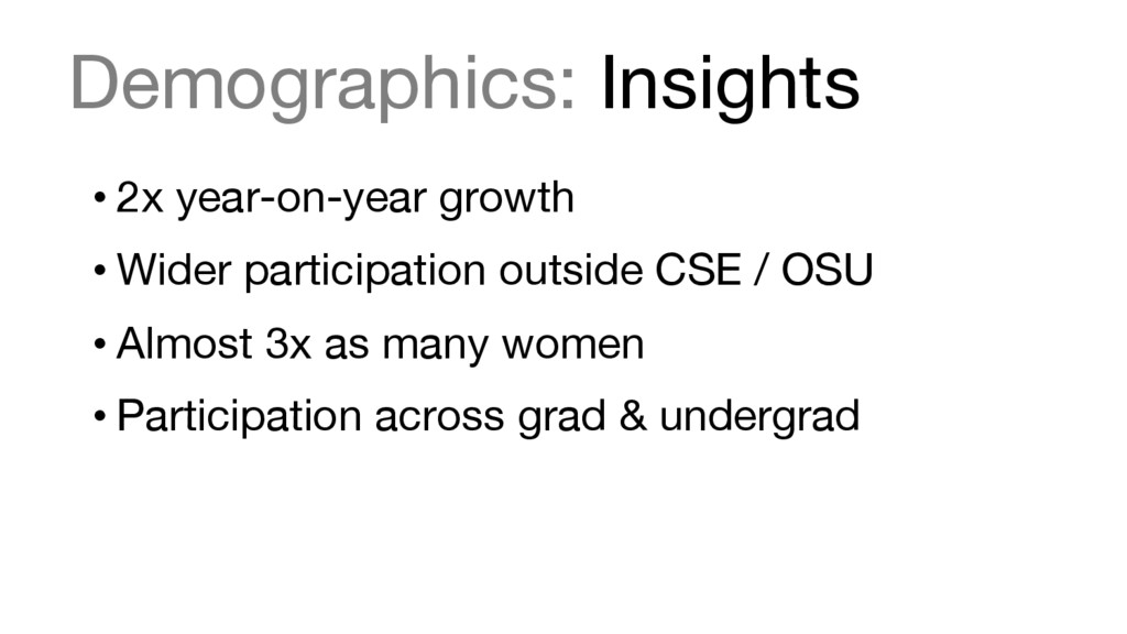 Demographics: Insights •2x year-on-year growt...