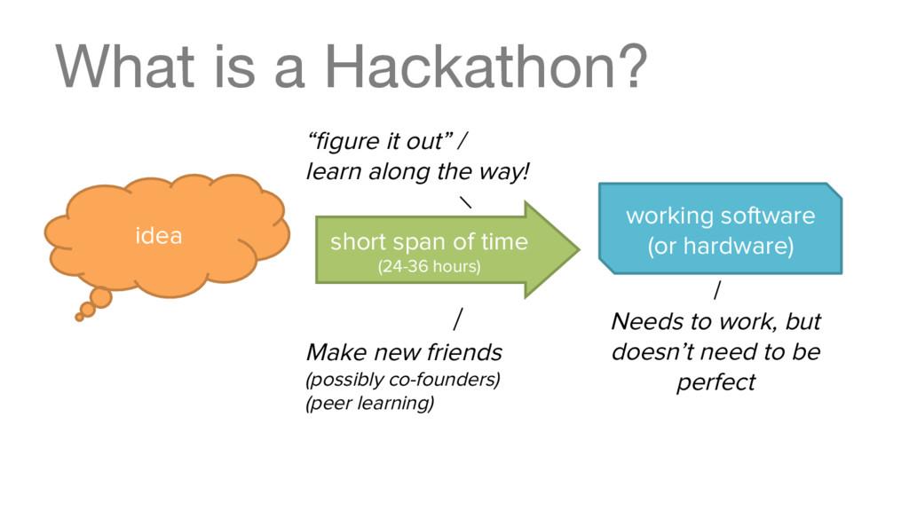 "What is a Hackathon? ""figure it out"" / learn al..."