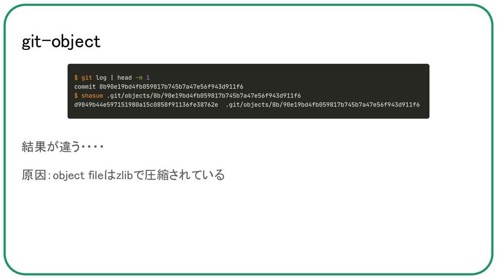 git-object 結果が違う・・・・ 原因:object fileはzlibで圧縮され...