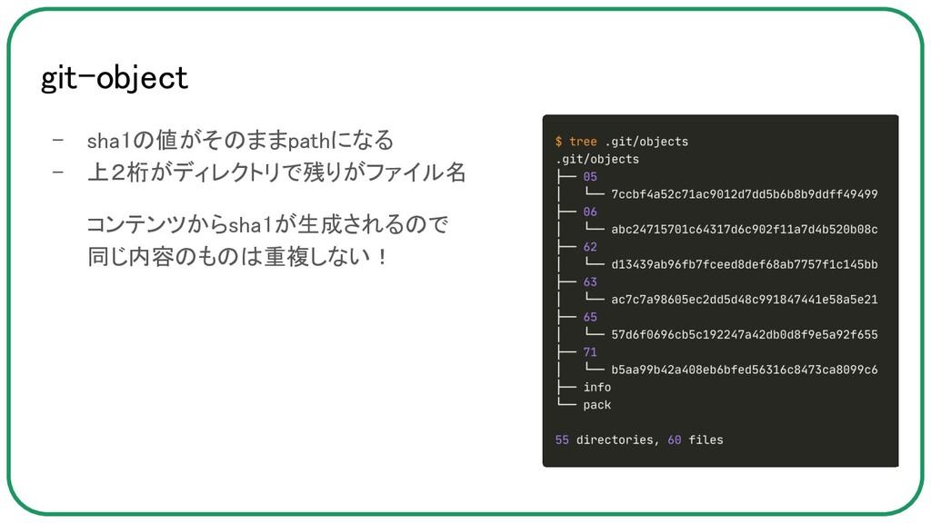 git-object - sha1の値がそのままpathになる - 上2桁がディレクトリで...