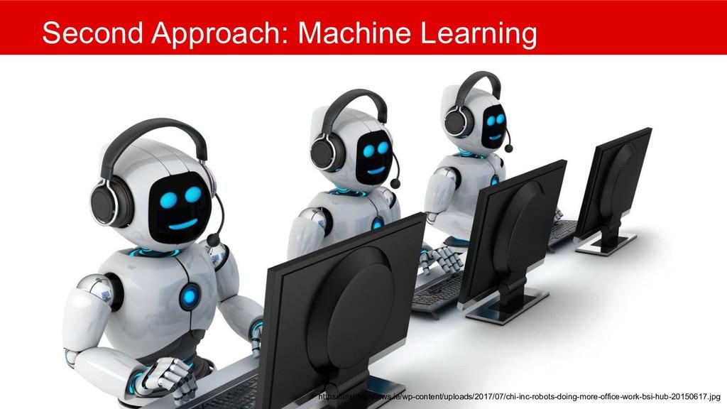 Second Approach: Machine Learning https://irish...