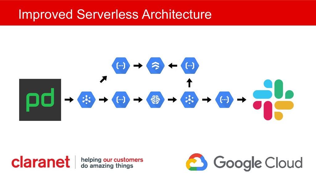 Improved Serverless Architecture
