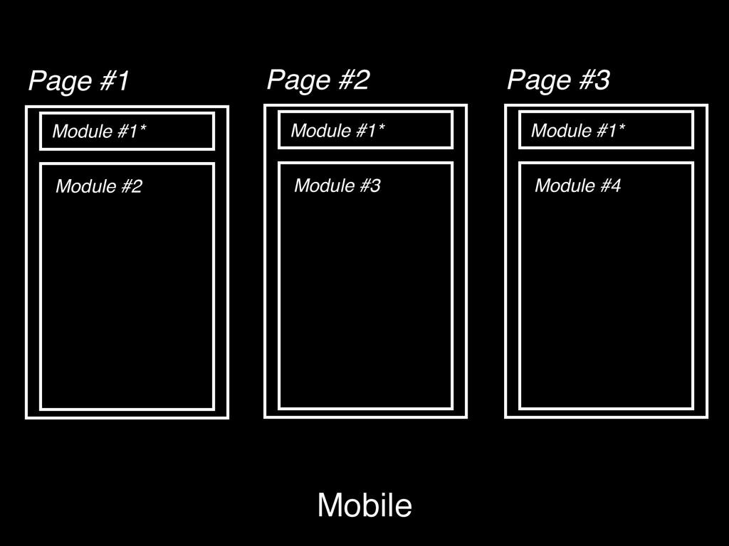 Mobile Page #1 Module #1* Module #2 Page #2 Mod...