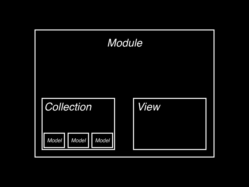 Module View Collection Model Model Model