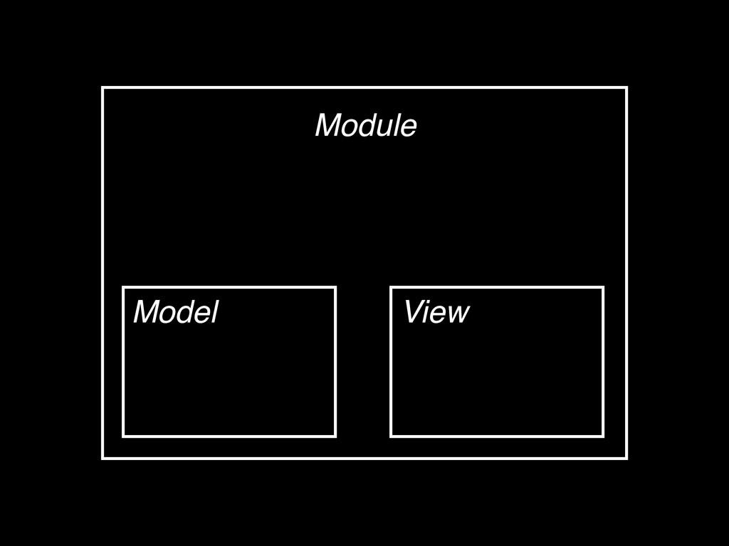 Module View Model