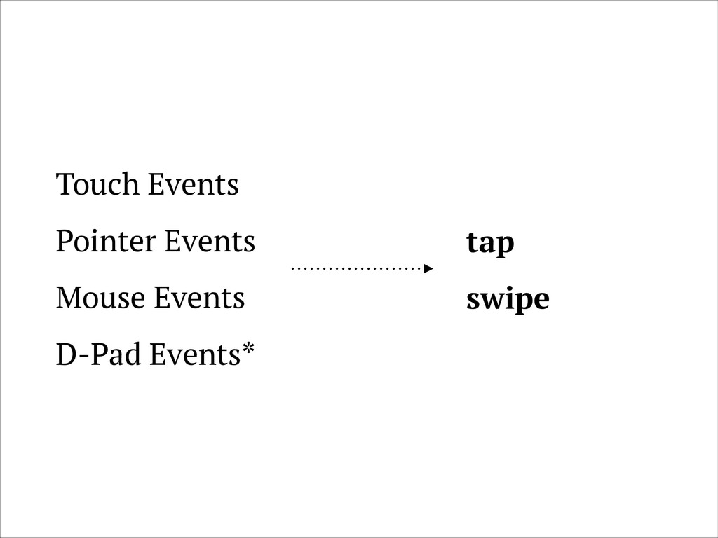 Touch Events Pointer Events Mouse Events D-Pad ...