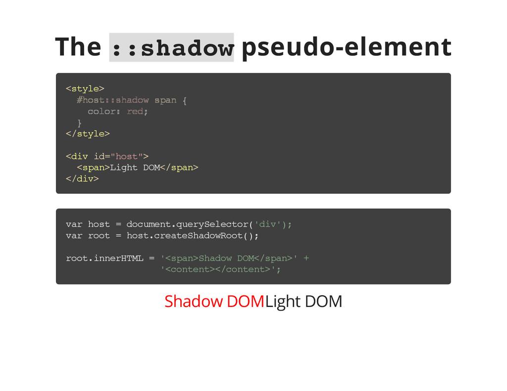 The : : s h a d o w pseudo-element < s t y l e ...