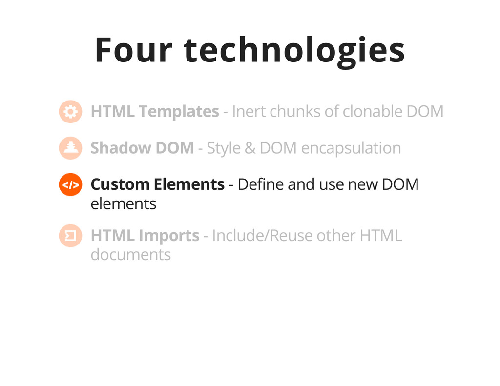Four technologies Custom Elements - Define and ...