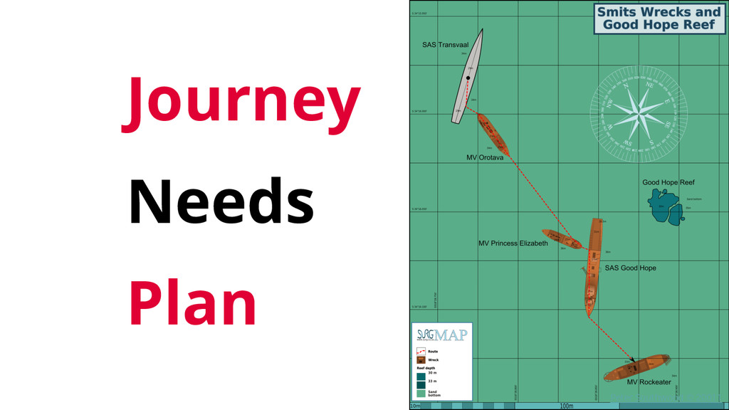 Journey Needs Plan Peter Southwood © 20011