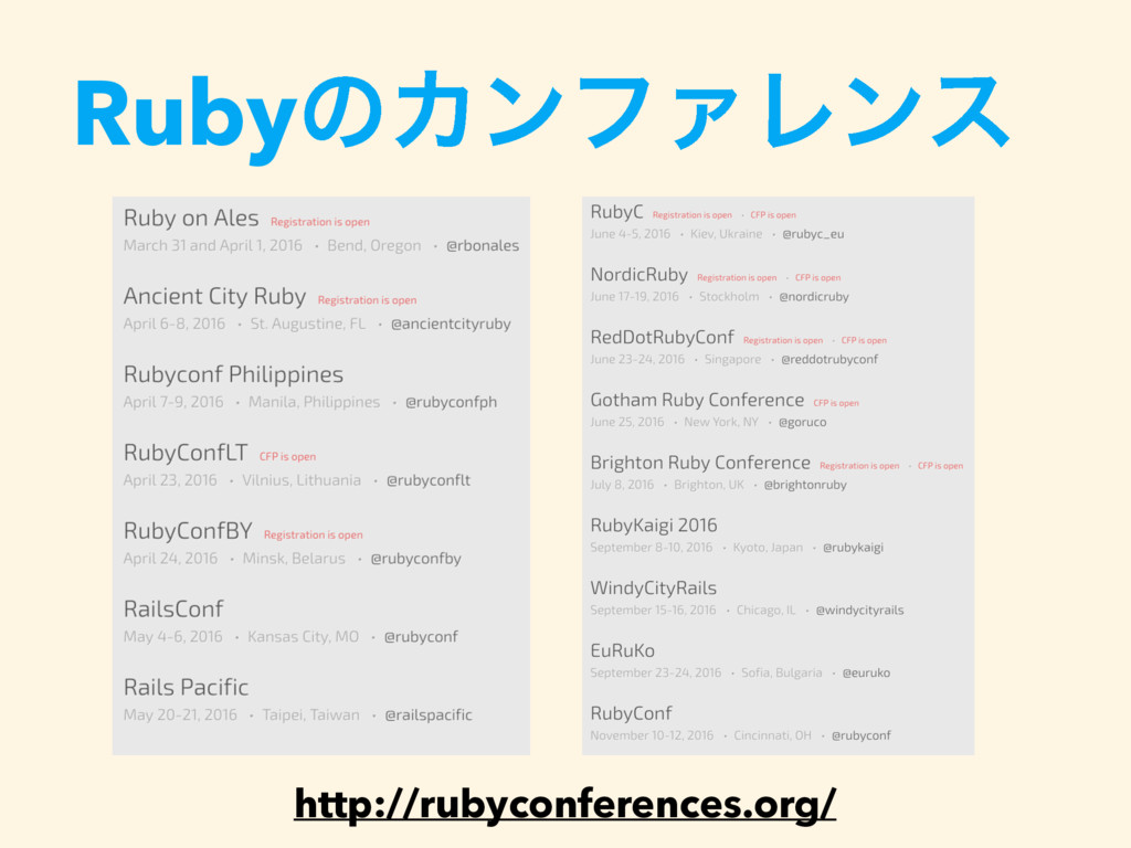 RubyͷΧϯϑΝϨϯε http://rubyconferences.org/