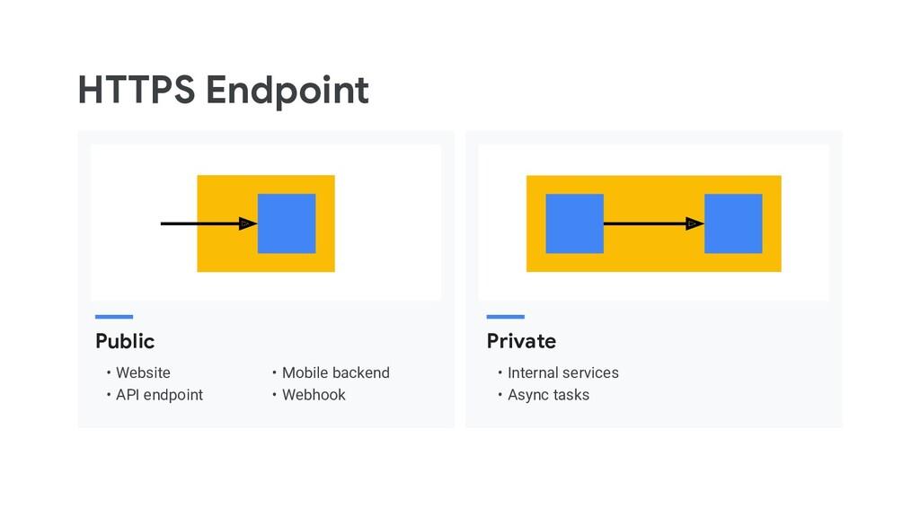 HTTPS Endpoint Public • Website • API endpoint ...