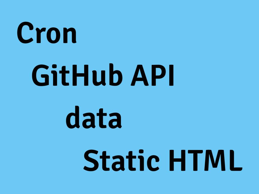 GitHub API Cron Static HTML data