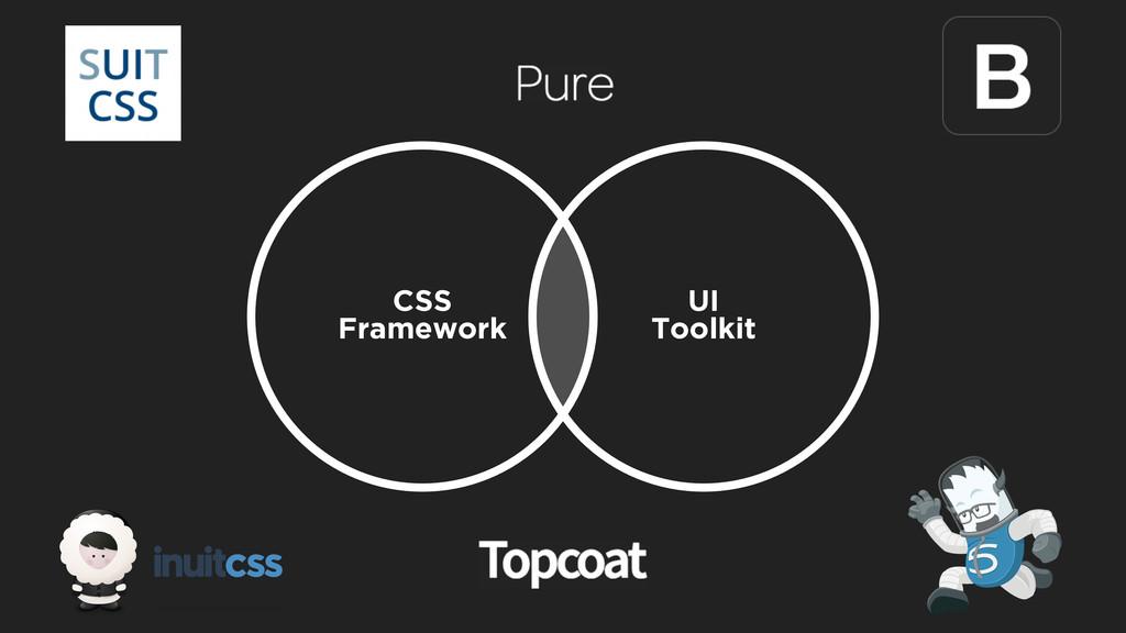 CSS Framework UI Toolkit