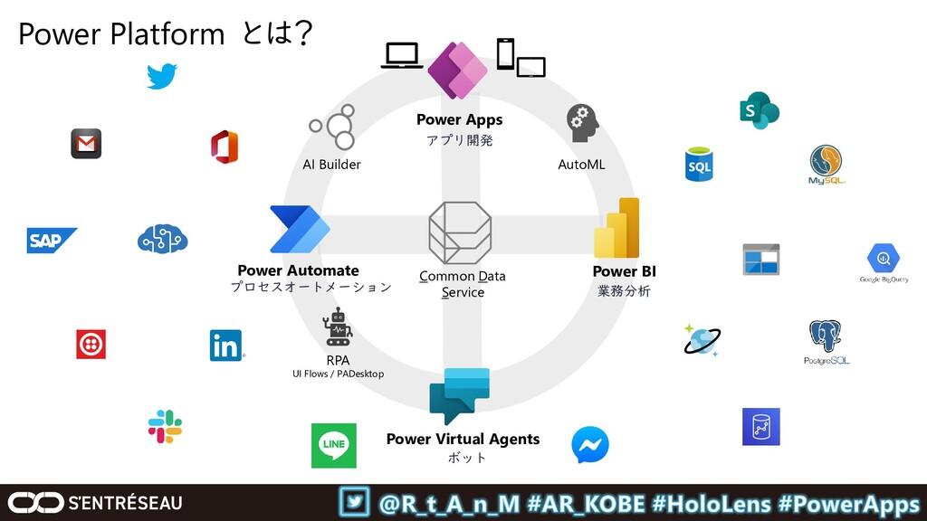 Power Platform とは? Common Data Service AI Build...