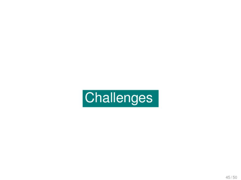 Challenges Challenges 45 / 50