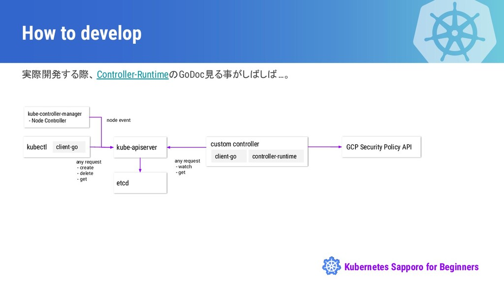 Kubernetes Sapporo for Beginners How to develop...