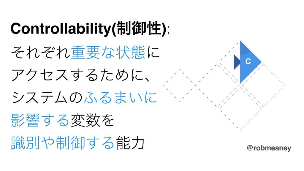 Controllability(੍ޚੑ): ͦΕͧΕॏཁͳঢ়ଶʹ ΞΫηε͢ΔͨΊʹɺ γες...