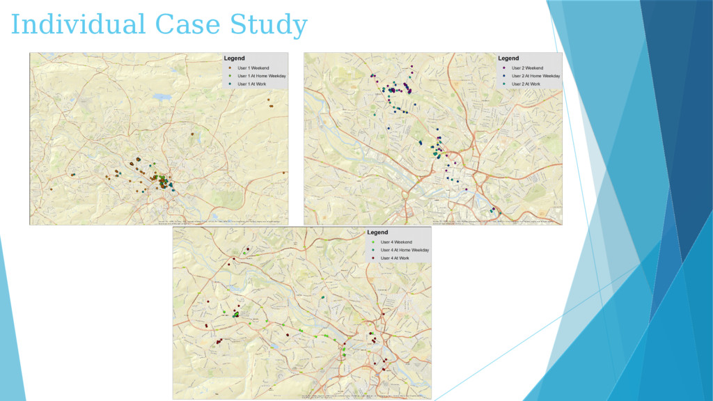 Individual Case Study