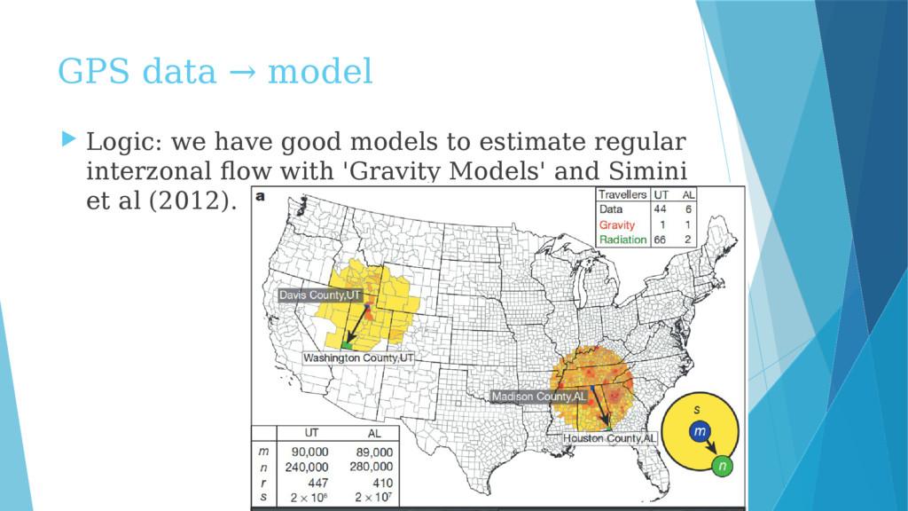 GPS data → model  Logic: we have good models t...