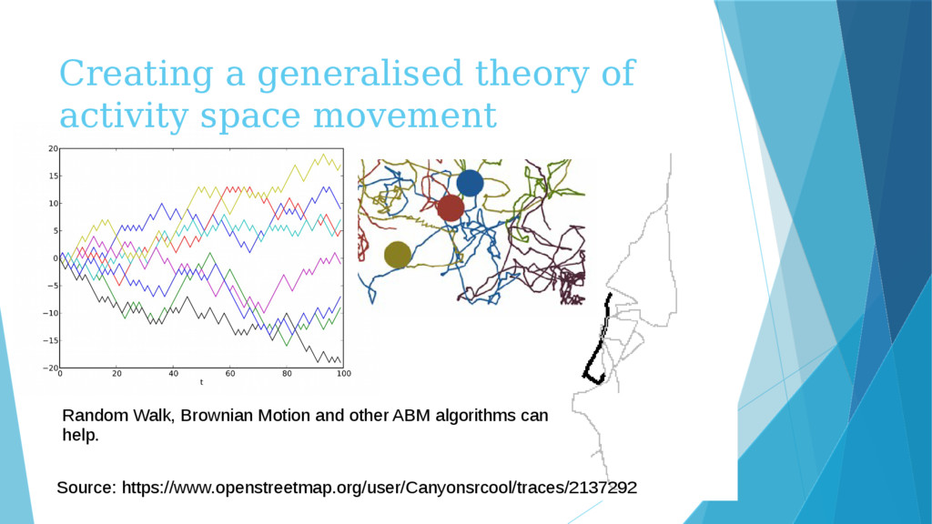 Creating a generalised theory of activity space...