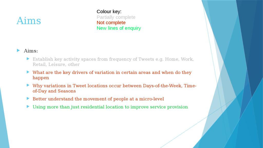 Aims  Aims:  Establish key activity spaces fr...